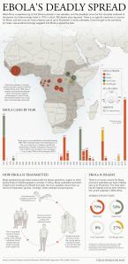 EbolaOutbreaks_0729