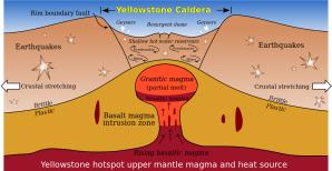1280px-Yellowstone_Caldera.svg